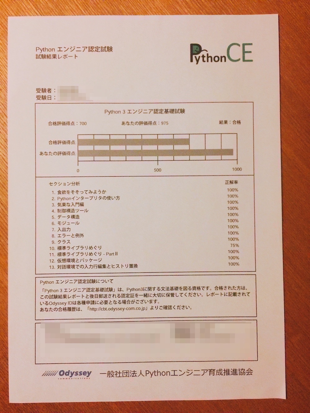 Python3エンジニア認定基礎試験 試験結果レポート