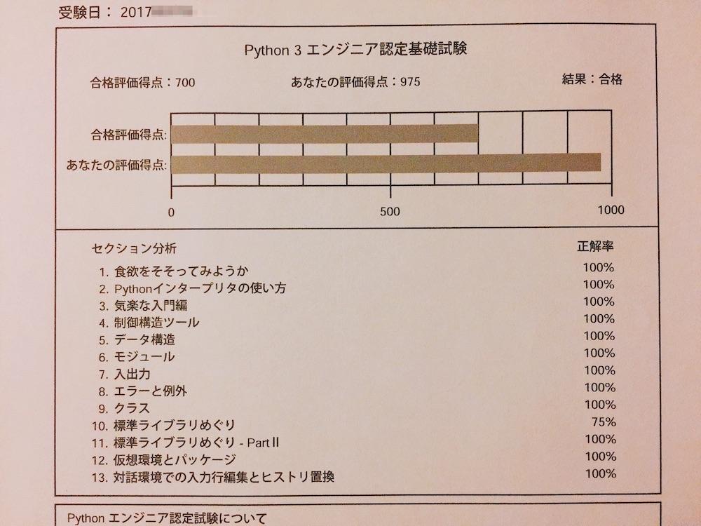 Python3エンジニア認定基礎試験 結果レポート